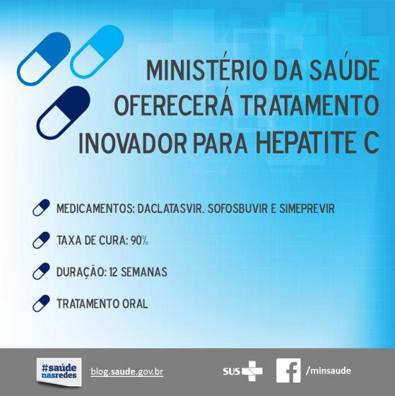 SUS vai oferecer tratamento inovador para a Hepatite C